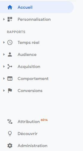 Menu de gauche de Google Analytics